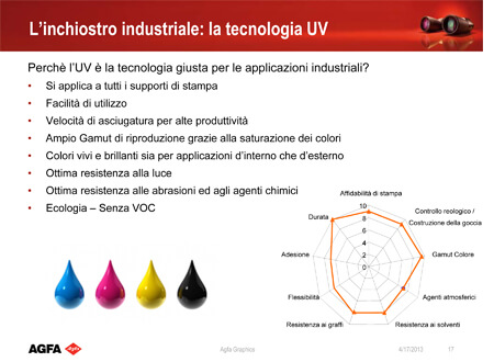 Microsoft PowerPoint - Press Conference Italy April 2013.ppt [Co