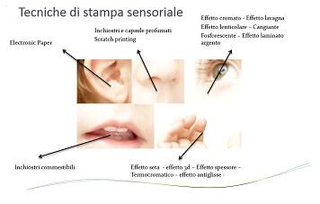 sensoriale