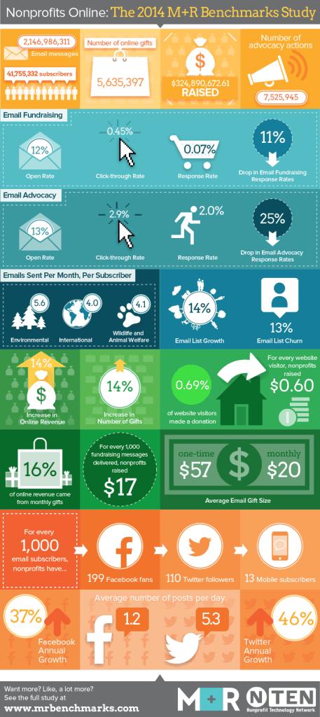 mr_benchmarks_infographics_web