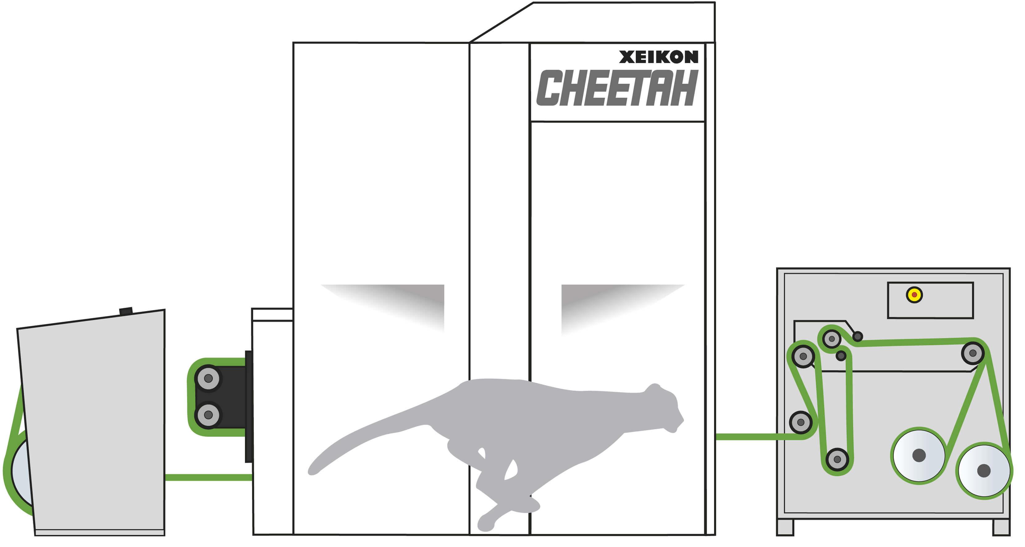 X2014_US_SpecSheets_Cheetah_v02.indd