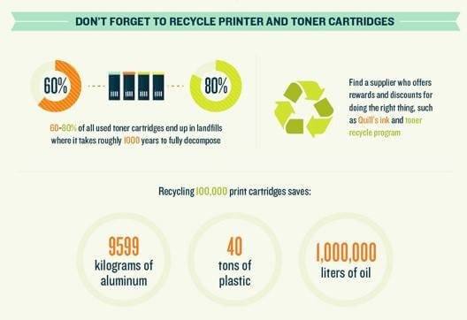 Recycle Cartridges