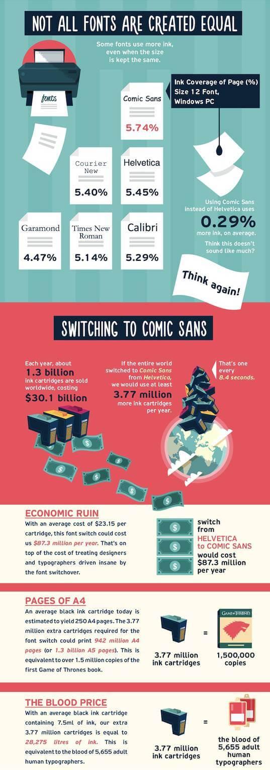 infografica_inchiostro_ridotta
