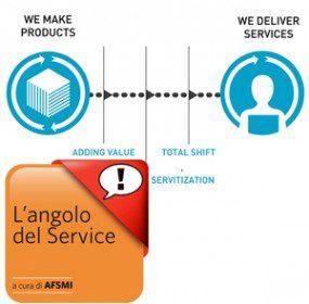 Angolo del Service_servitization