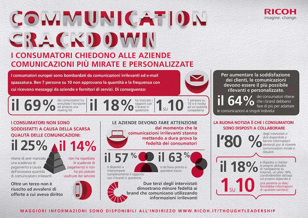 Infografica_Communication Crackdown